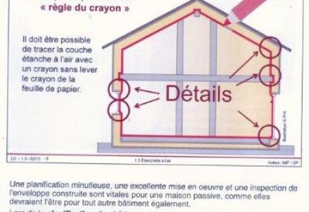 Maison passive la maison bois id ale for La maison passive